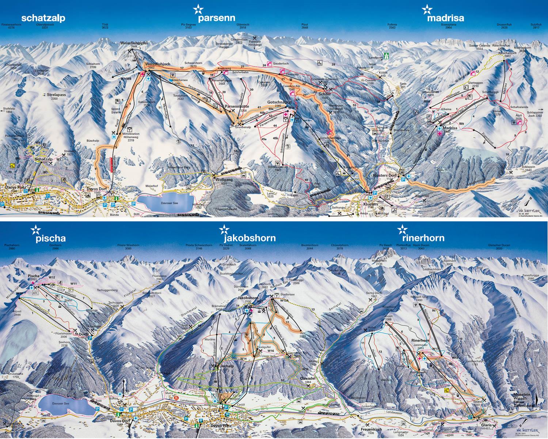 Plano de Davos