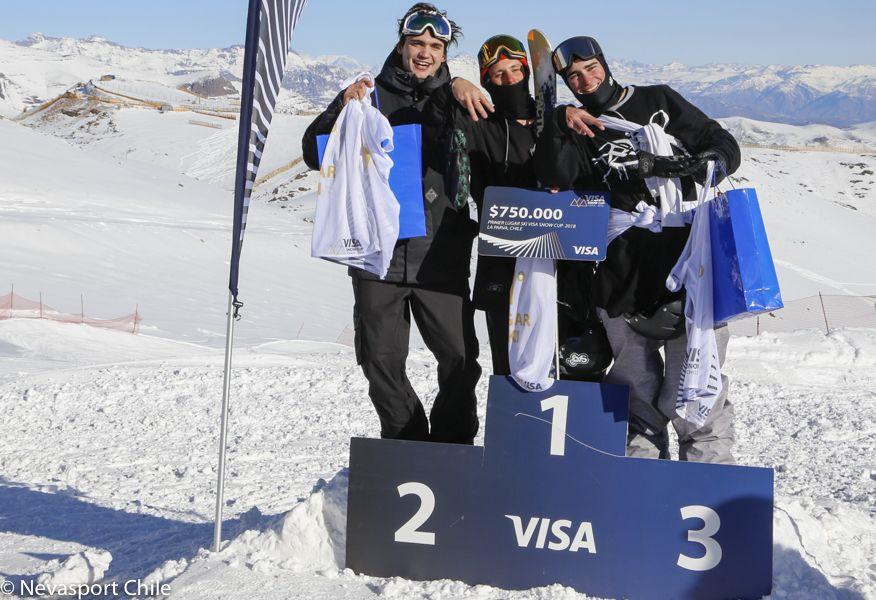 Visa Snow Cup La Parva