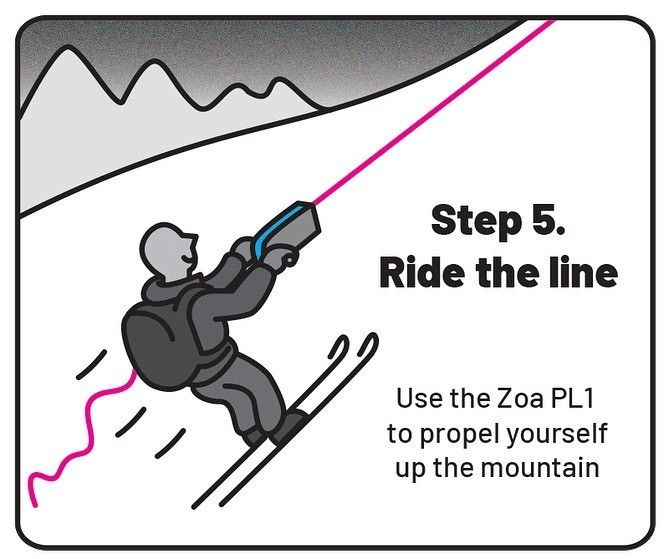 Zoa Engineering PL1 ski