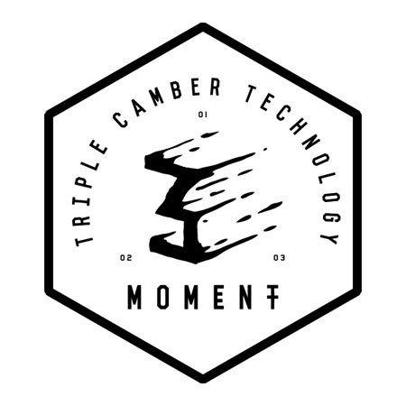 Colección Moment 2015/2016