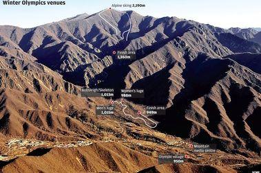 Megacontrucciones: Yanqing, J.J.O.O. Pekin 2022