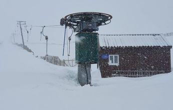 Las estaciones de esquí de Escocia viven la mejor nieve en años... pero están cerradas