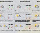 Prevision meteorologica del 5 al 10 de Septiembre