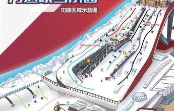 Harbin Ski Indoor es tan grande que tiene hasta mapa de pistas