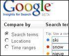 La nieve ¿una búsqueda en crisis?