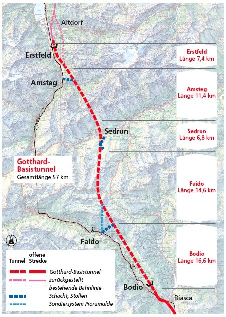linea del tunel de San Gotthard