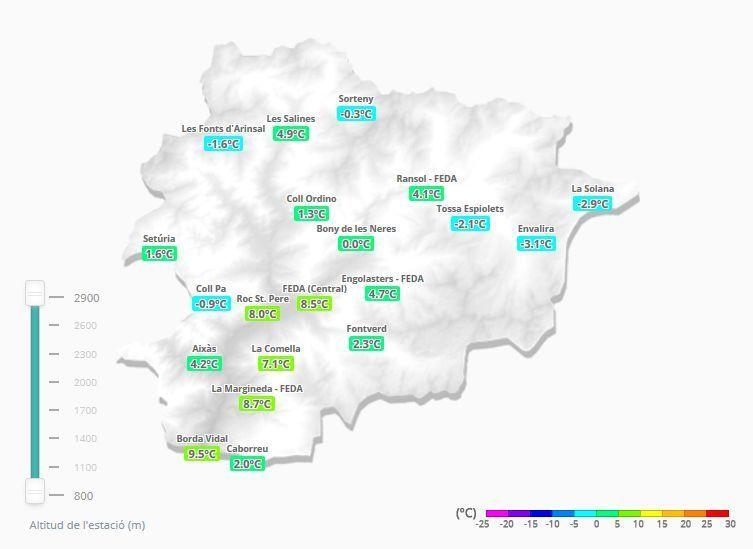 Temperaturas en Andorra