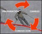 Reflexiones tecnicas: La curva de referencia