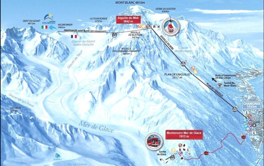 Una semana en Chamonix con el Montblanc Unlimited