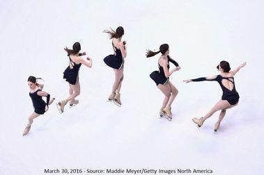 ¿Qué nos enseña el baile para esquiar con fluidez?