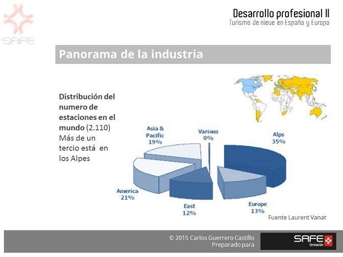 Industria nieve 2014