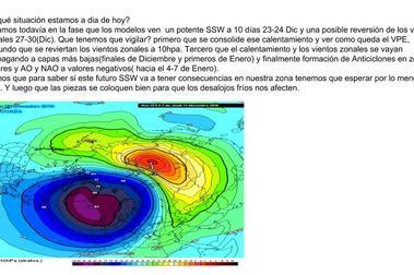 SSW (calentamientos subitos estratosfericos)