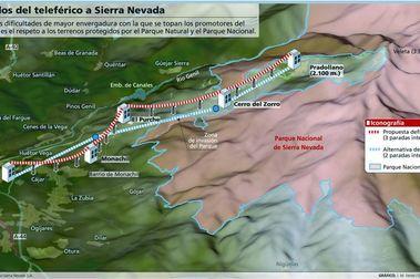 Vuelve el proyecto del teleférico de Granada a Sierra Nevada