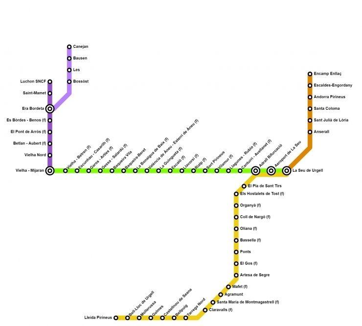 Ferrocarrils Pirineus
