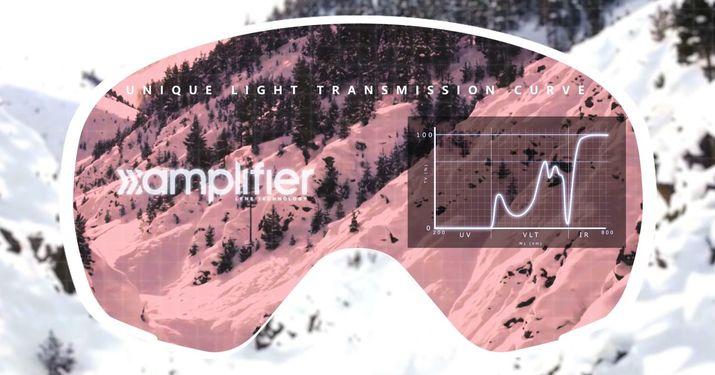 SCOTT presenta la tecnología AMPLIFIER + SORTEO VAPOR GOGGLE