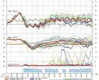 Previsión del 13 al 18 de Marzo y posible tendencia