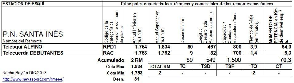 Cuadro RM Santa Inés 2018/19