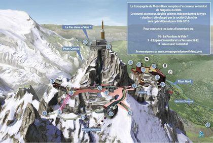 Aiguille du Midi - El Valle Blanco