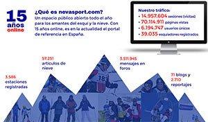 Informe anual Nevasport - Infonieve