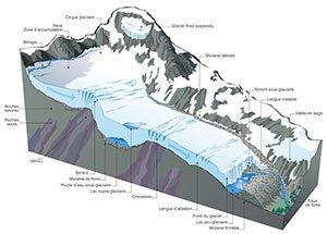 Avalanchas, lectura de terreno fuera de temporada invernal