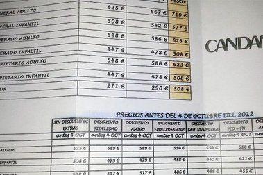 Precios de los abonos de Candanchú 2012/2013