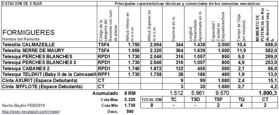 Cuadro RM Formigueres 2017/18