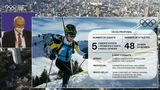 esqui de montaña olimpico
