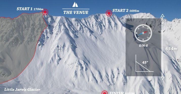 Replay del FWT de Haines, Alaska