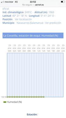 Humedad La Covatilla
