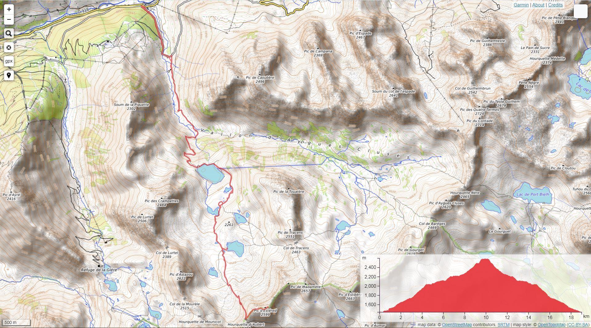 Rutas de montaña en Grand Tourmalet
