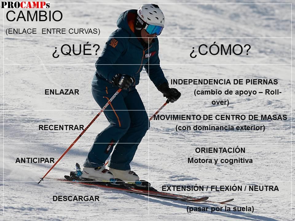 QUE&COMO.1