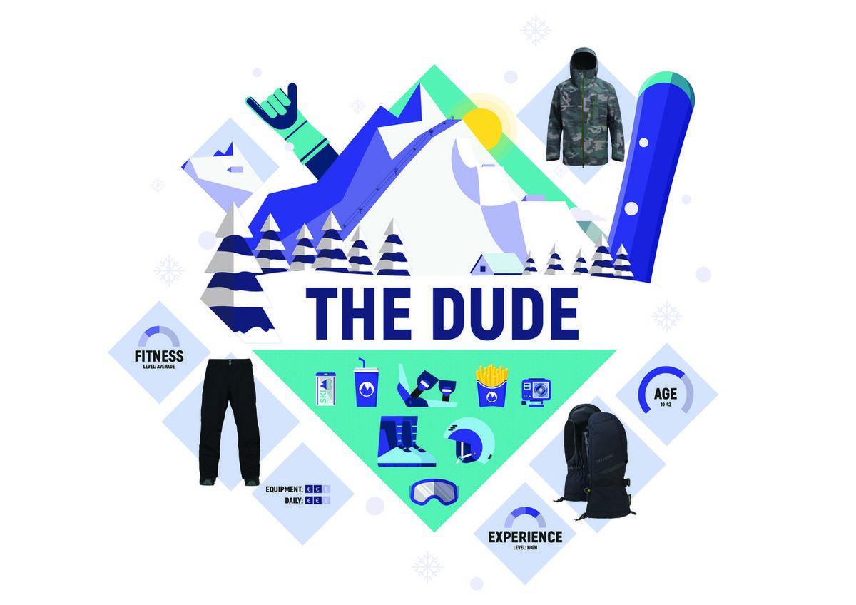 The Dude (Gore-tex)