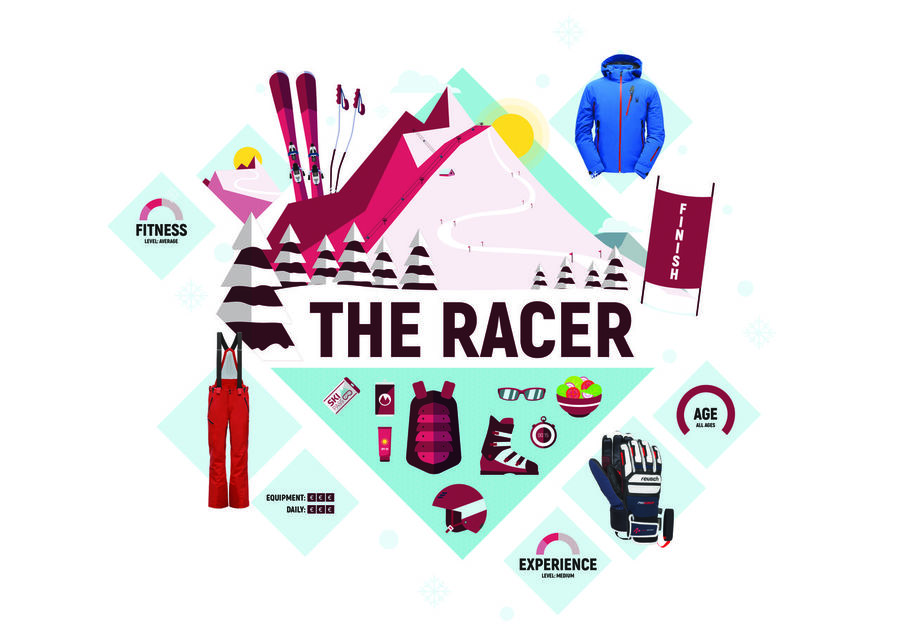 The Racer Gore-Tex