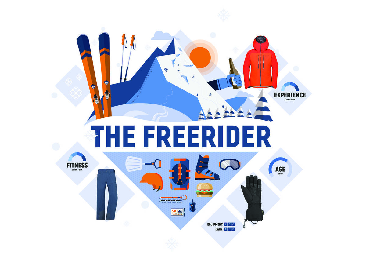 The Freerided goretex