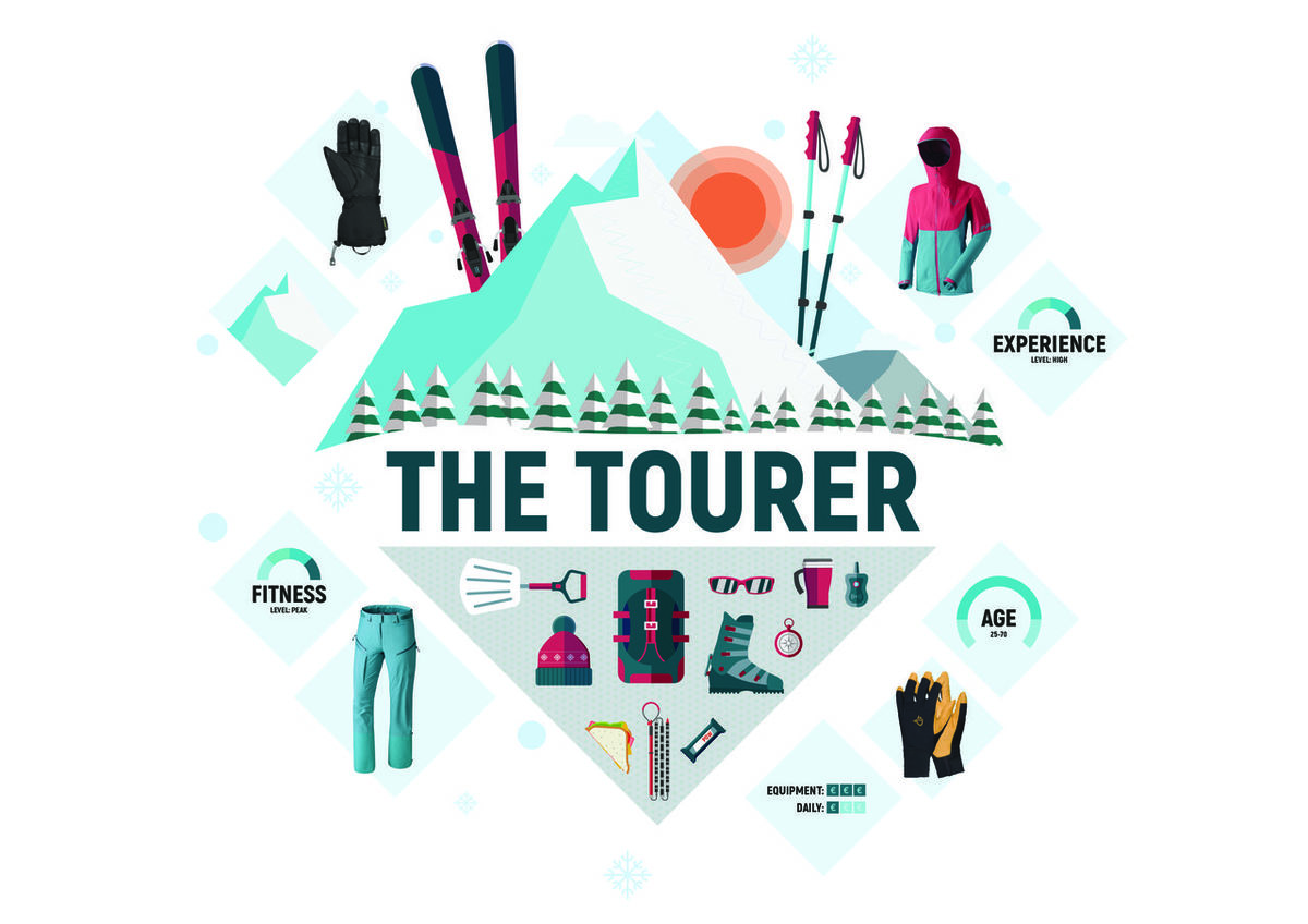 The Tourer Gore tex