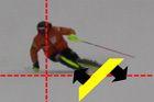 Alabeo del esquiador