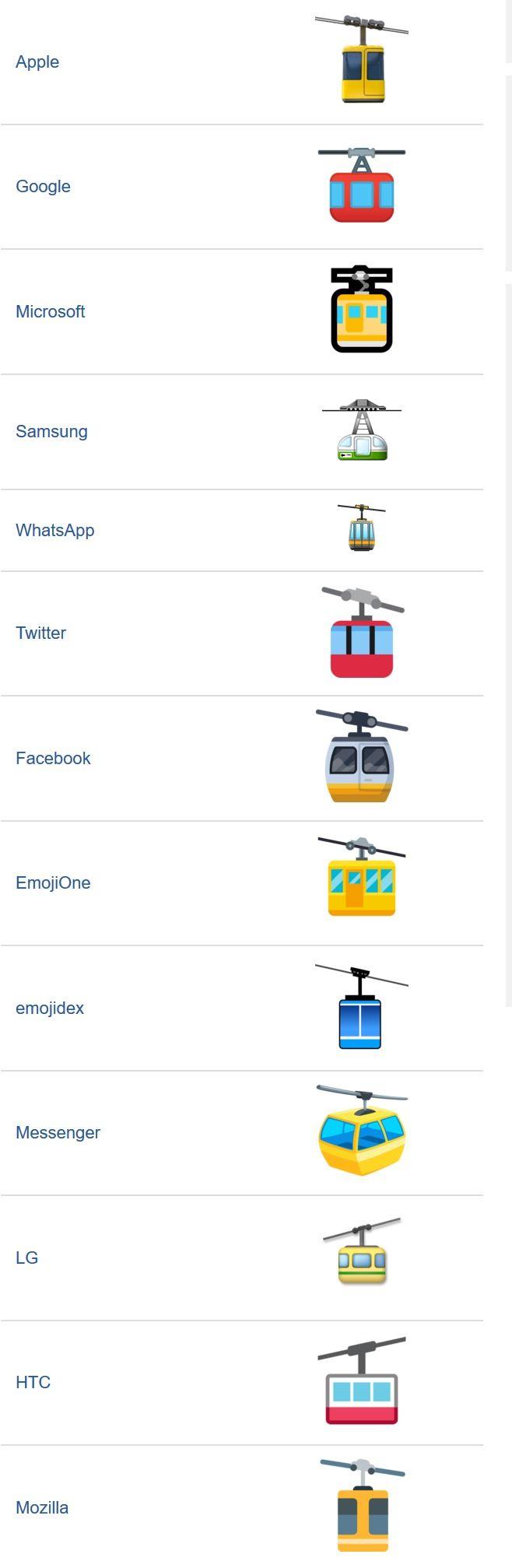 Diseños del Emoji AerialTramway
