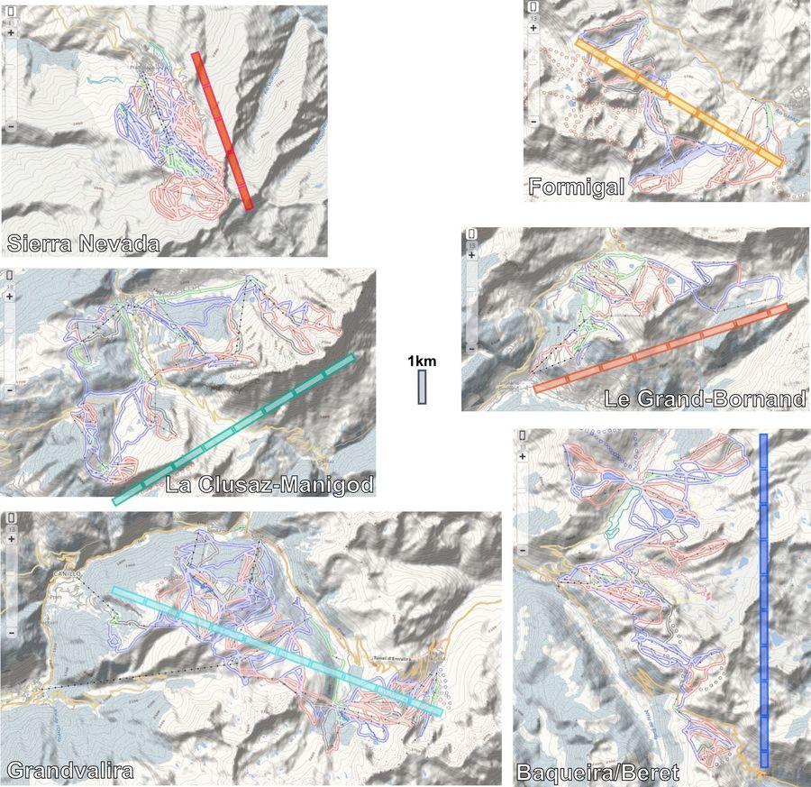 Domaines des Aravis vs Pirineos (extensión)