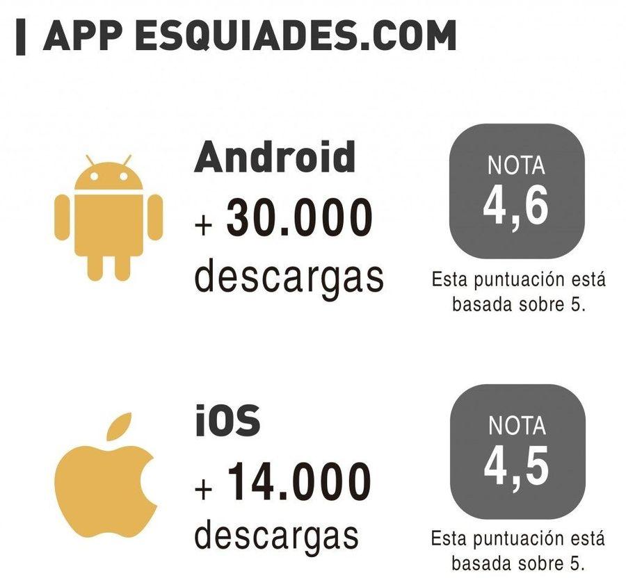 Apps esquiades