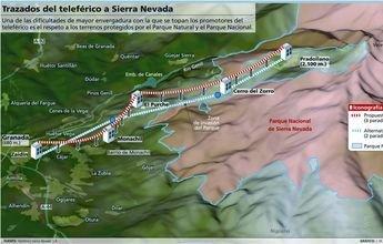 Sierra Nevada podría tener el teleférico más largo del mundo