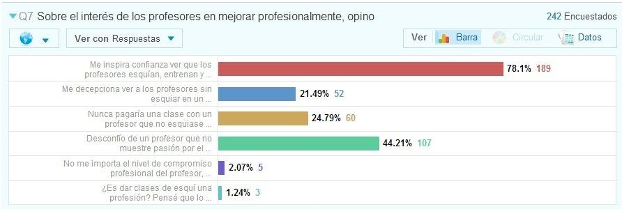 encuesta 013