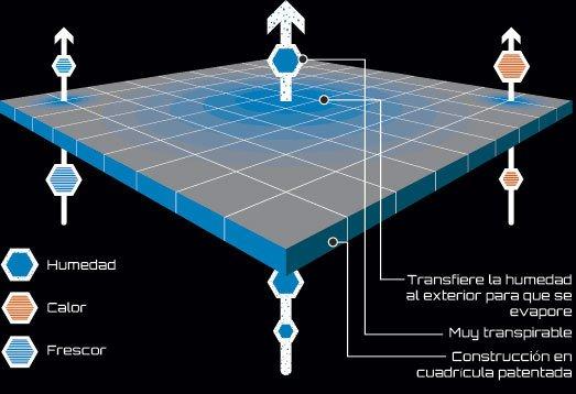 SP-Power_Grid-1