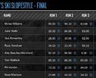 Los tres mejores runs de Slopestyle en Tignes