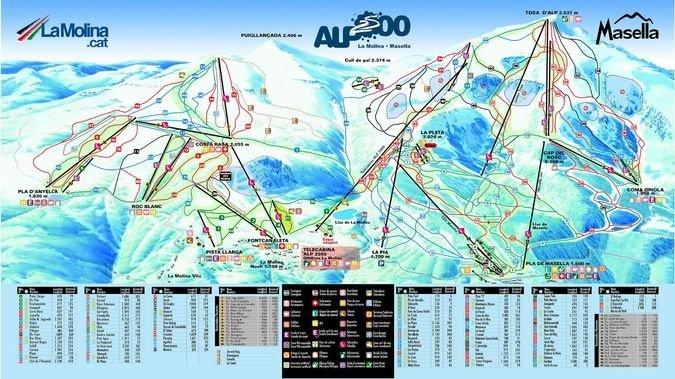 Alp 2500