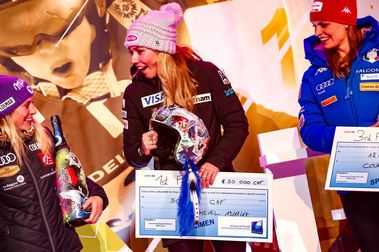 Quien lleva más dinero ganado en premios de la Copa del Mundo de esquí